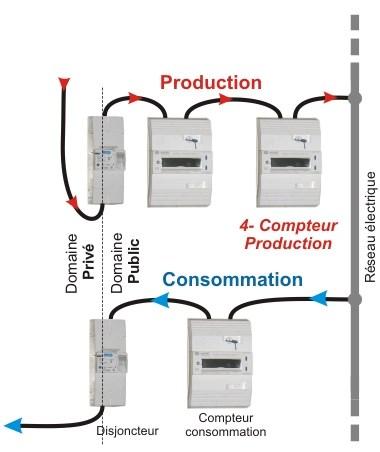 Lumensol solaire photovoltaique donn es techniques - Compteur de production photovoltaique ...