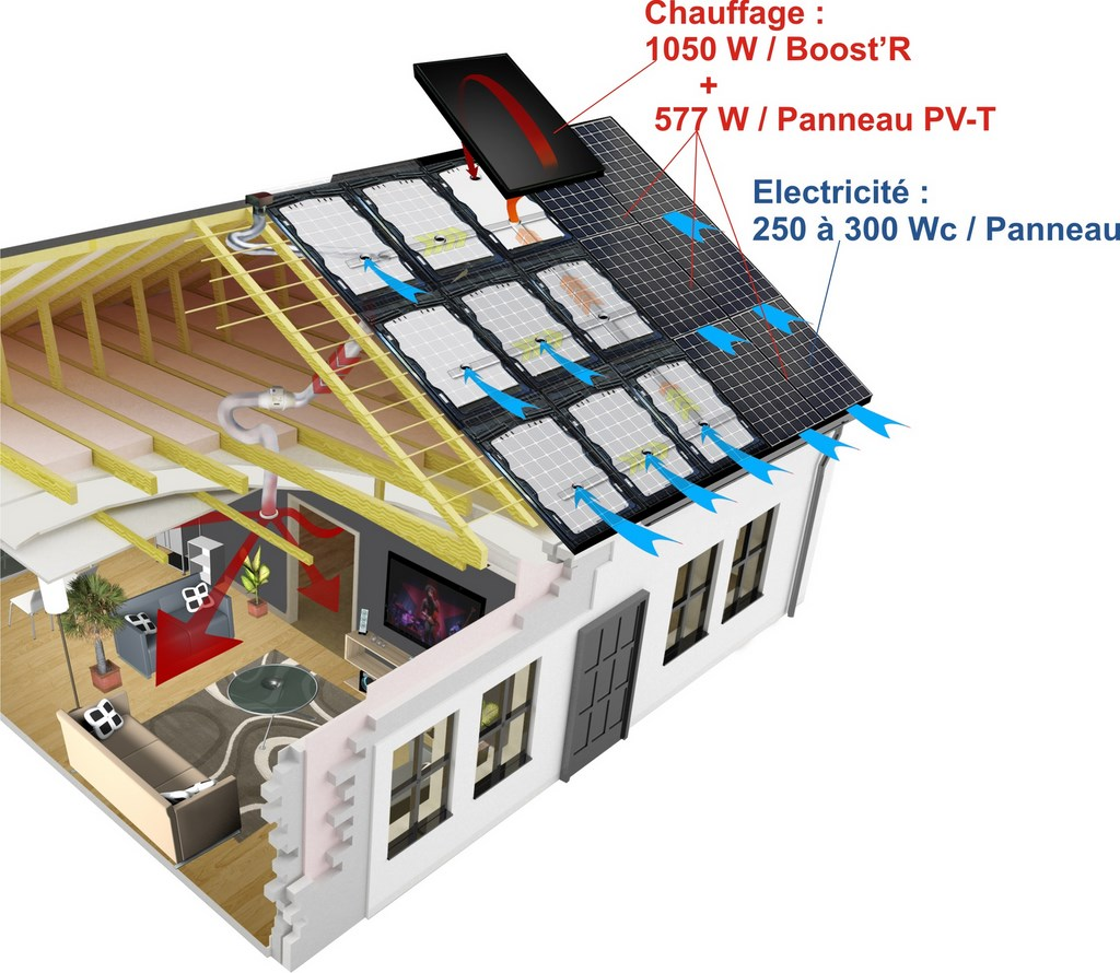 Centrale Solaire Hybride Photovolta Que Chauffage